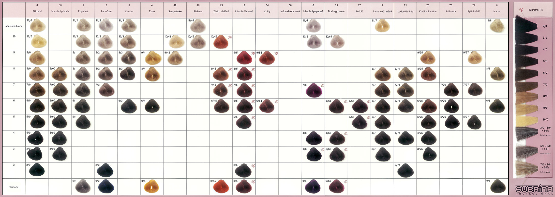 The gallery for gt tigi hair color chart of tigi hair color chart tigi hair color chart wesharepics nvjuhfo Choice Image